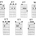 Dominant Chord Chart