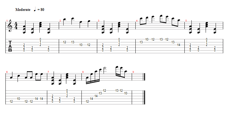 Guitar : tablature for guitar Tablature For as well as Tablature ...