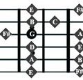 Guitar Chess 1
