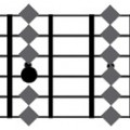 Major Scale Shape 3