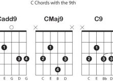 What's the difference between add9, Maj9 and 9 chords?