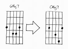 Get More Mileage Out of the Barre and Jazz Chords You Already Know