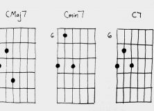 Three Basic Shell Chords for Guitar