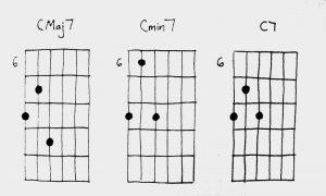 Shell Guitar Chords