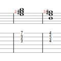 Guitar Chords as a Handicap