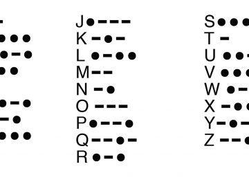 Morse Code Letters