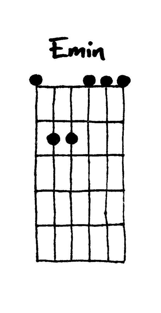 E Minor Chord Diagram