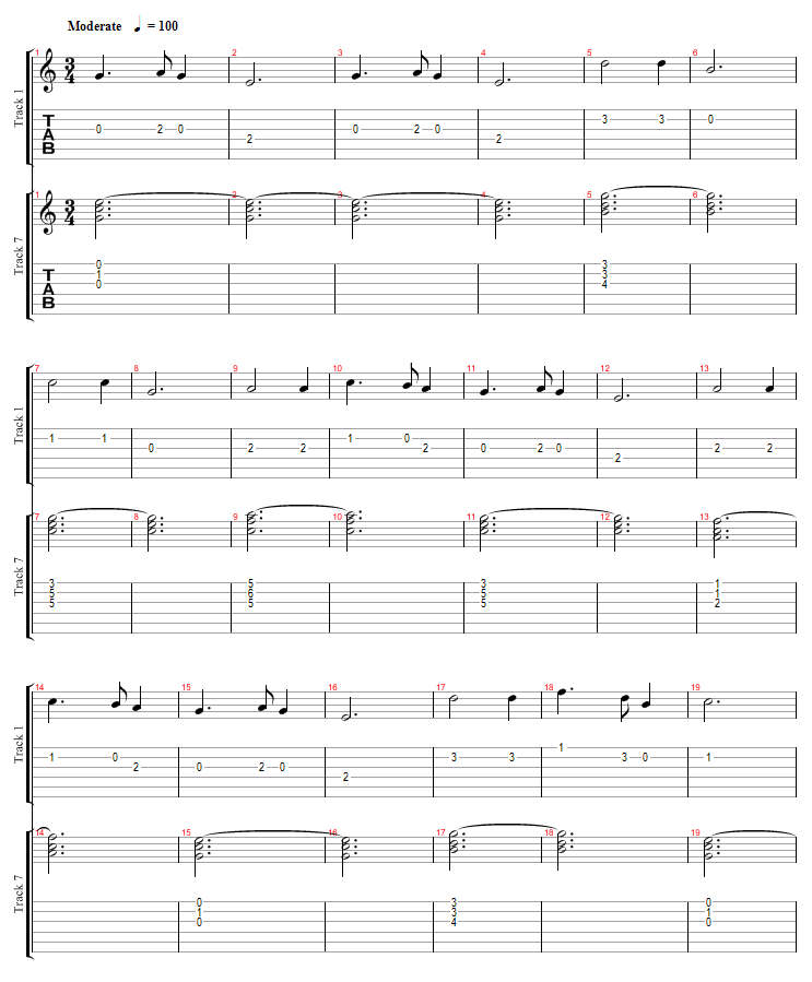 Fun With Guitar Chords And Christmas Music Guitar Muse