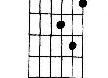D Minor Chord Diagram