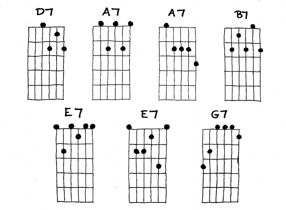 dominant chords one note for tension and excitement guitar muse com rh guitar muse com Am7 Chord D7 Chord