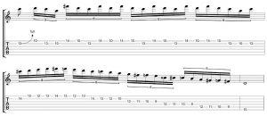 D minor Lick - Guitar