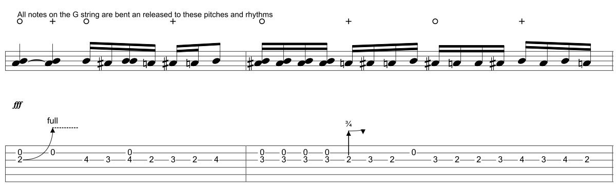 Guitar Lesson On Hendrix\'s New Track: \