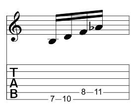 12 Tone B Diminished 7