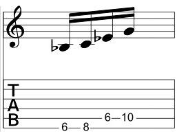 12 Tone C Minor 7