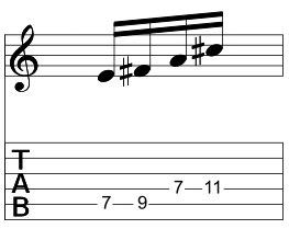 12 Tone F# Min7