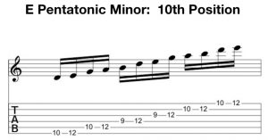 E Pentatonic Minor 10th Position