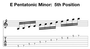 E Pentatonic Minor 5th Position