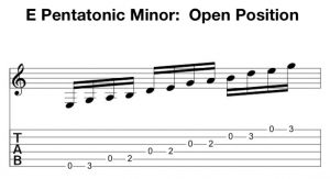 E Pentatonic Minor Open Position