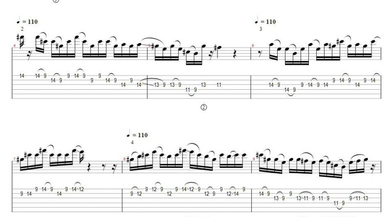Tab For Licks 1-4